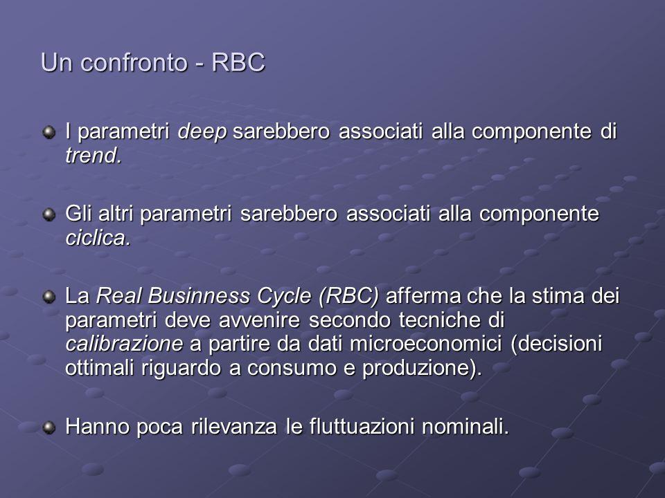 Un confronto - RBC I parametri deep sarebbero associati alla componente di trend.