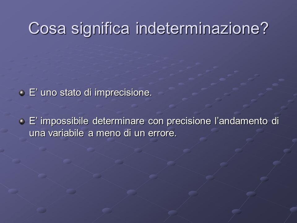 Cosa significa indeterminazione. E' uno stato di imprecisione.