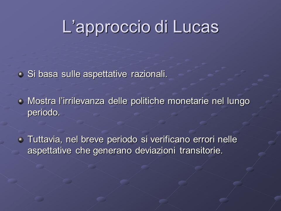 L'approccio di Lucas Si basa sulle aspettative razionali.