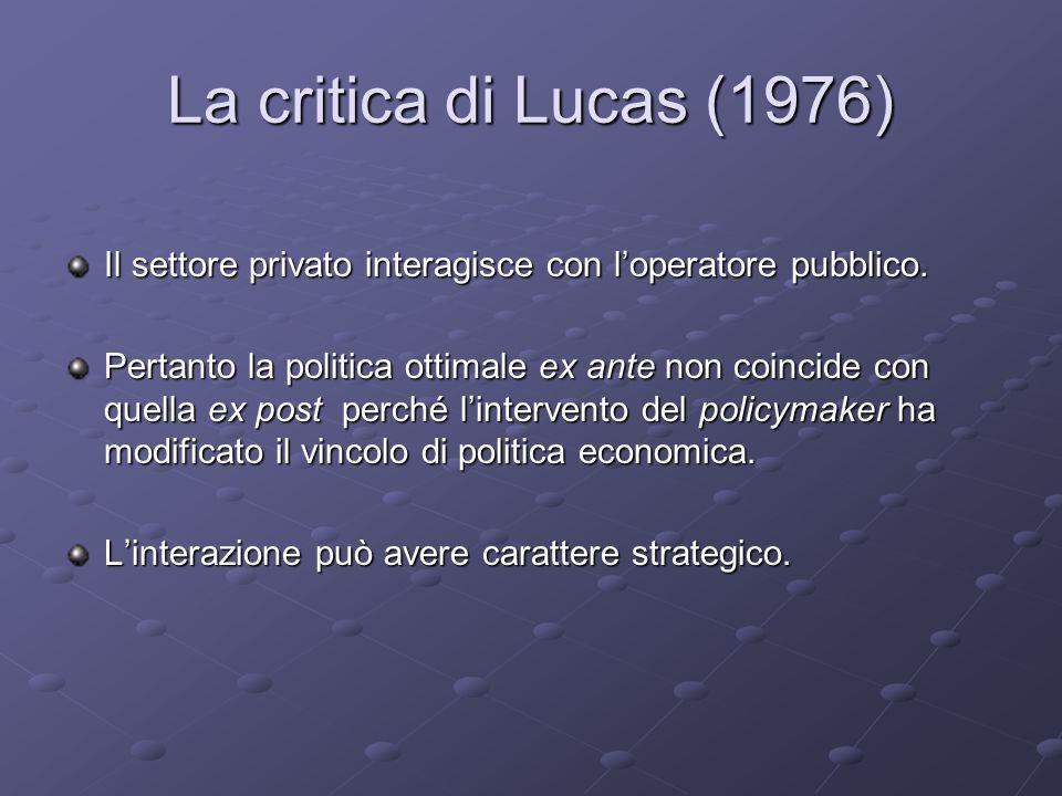 La critica di Lucas (1976) Il settore privato interagisce con l'operatore pubblico.