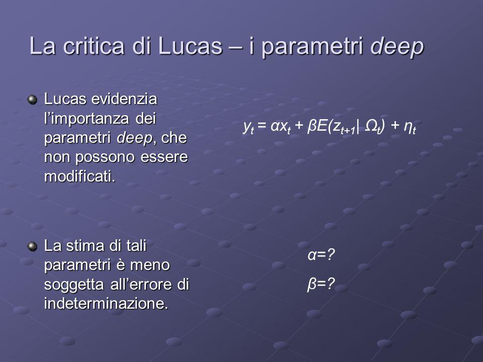 Il principio di indeterminazione Formulato da Heisenberg.
