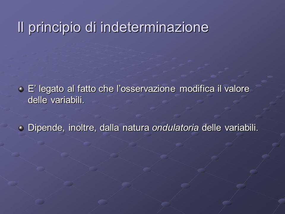 Il principio di indeterminazione E' legato al fatto che l'osservazione modifica il valore delle variabili.