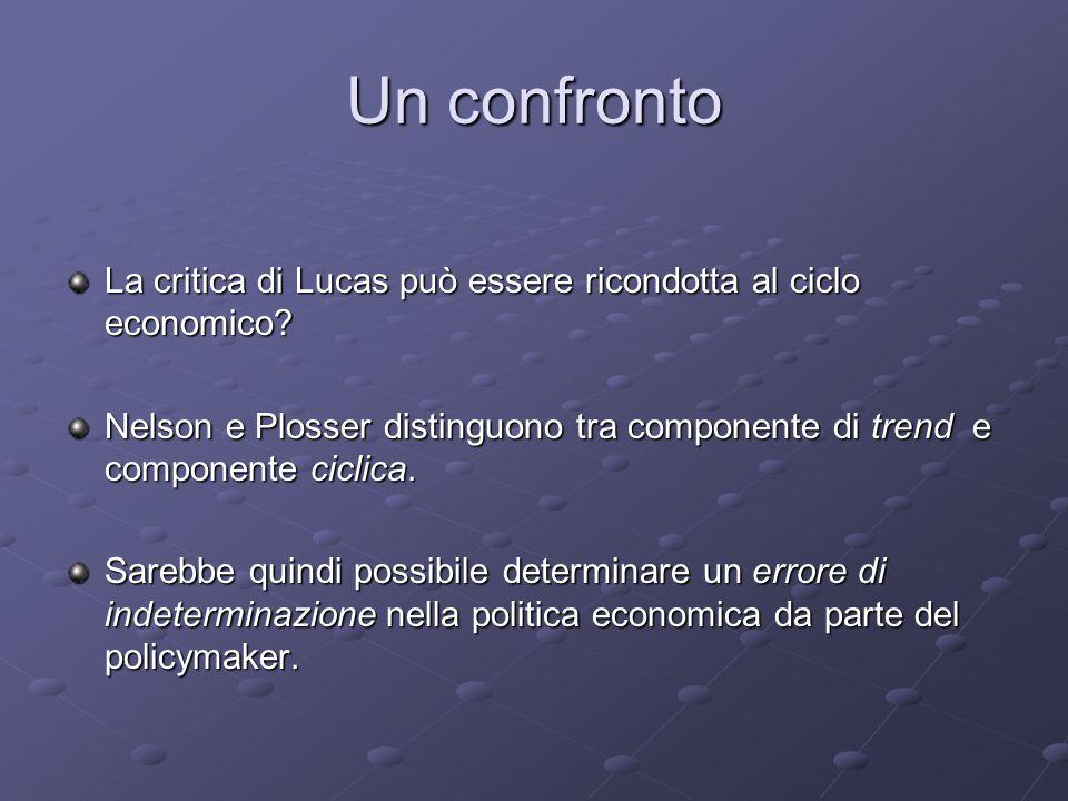 Un confronto La critica di Lucas può essere ricondotta al ciclo economico.