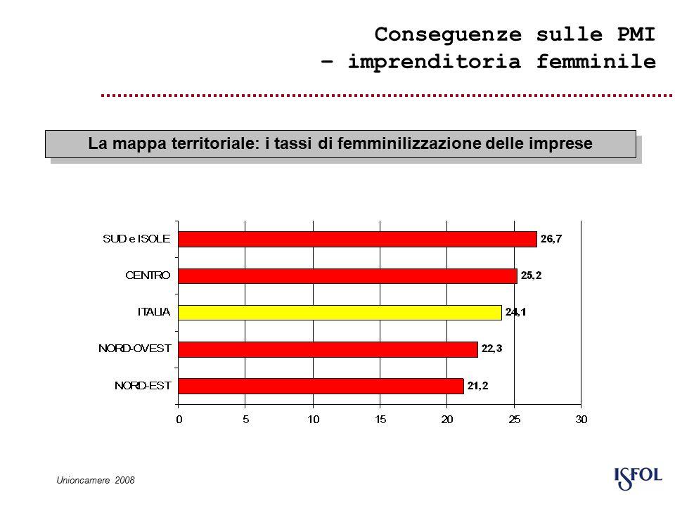 Conseguenze sulle PMI – imprenditoria femminile La mappa territoriale: i tassi di femminilizzazione delle imprese Unioncamere 2008