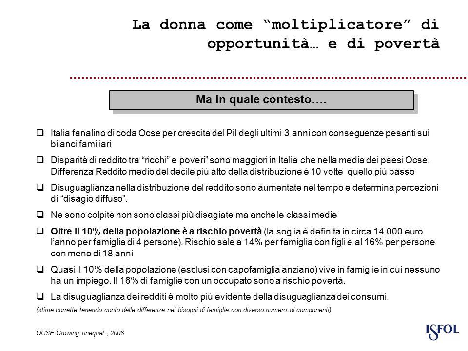 Italia fanalino di coda Ocse per crescita del Pil degli ultimi 3 anni con conseguenze pesanti sui bilanci familiari  Disparità di reddito tra ricchi e poveri sono maggiori in Italia che nella media dei paesi Ocse.
