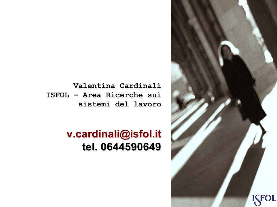 Valentina Cardinali ISFOL – Area Ricerche sui sistemi del lavoro v.cardinali@isfol.it tel.