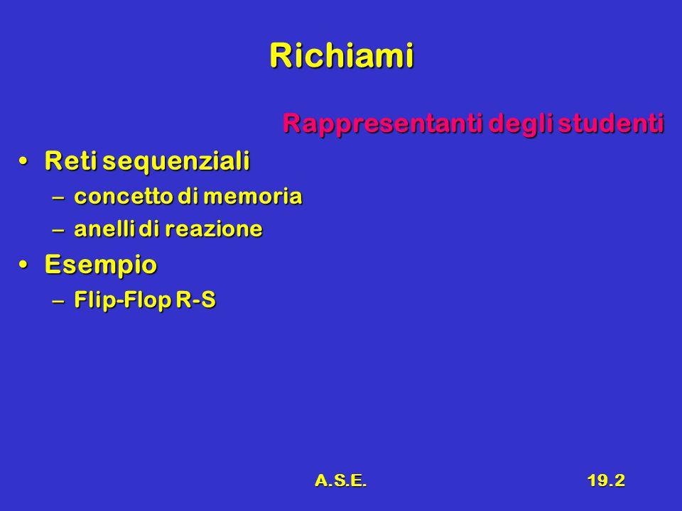 A.S.E.19.2 Richiami Rappresentanti degli studenti Reti sequenzialiReti sequenziali –concetto di memoria –anelli di reazione EsempioEsempio –Flip-Flop R-S