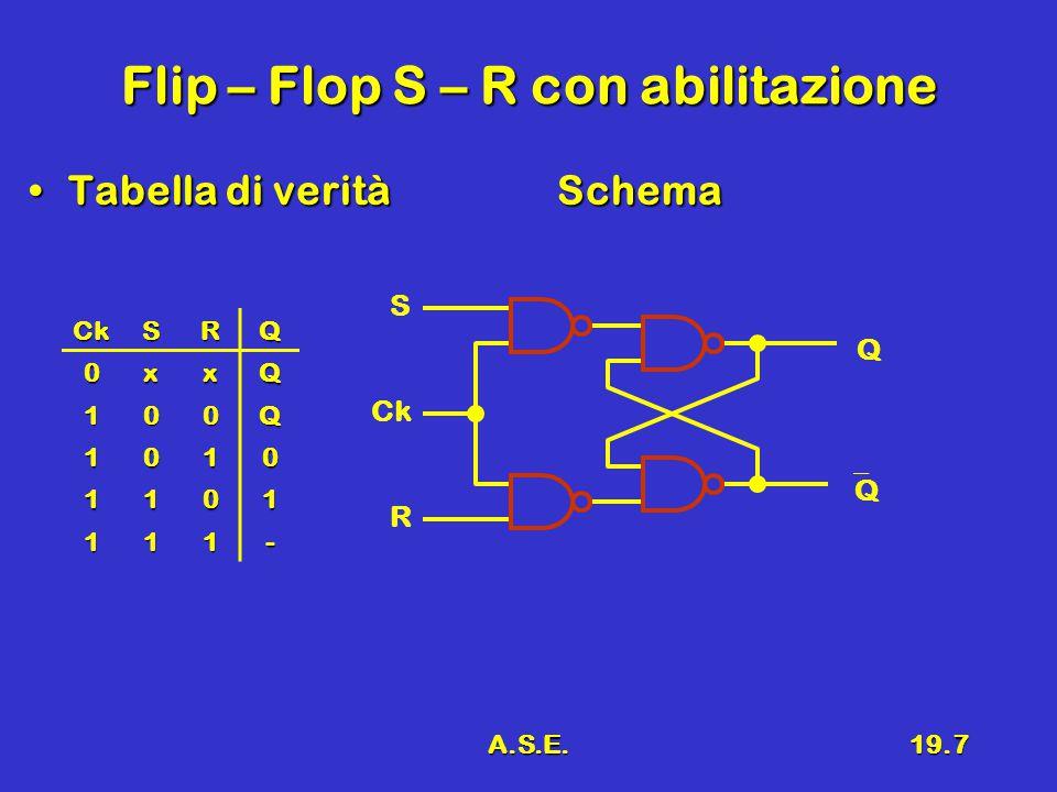 A.S.E.19.7 Flip – Flop S – R con abilitazione Tabella di veritàSchemaTabella di veritàSchema R S Q QQ CkSRQ 0xxQ 100Q 1010 1101 111- Ck