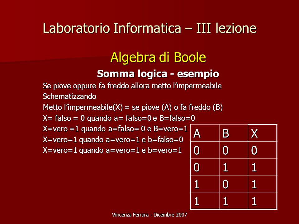 Vincenza Ferrara - Dicembre 2007 Laboratorio Informatica – III lezione Algebra di Boole Somma logica - esempio Se piove oppure fa freddo allora metto l'impermeabile Schematizzando Metto l'impermeabile(X) = se piove (A) o fa freddo (B) X= falso = 0 quando a= falso=0 e B=falso=0 X=vero =1 quando a=falso= 0 e B=vero=1 X=vero=1 quando a=vero=1 e b=falso=0 X=vero=1 quando a=vero=1 e b=vero=1 ABX 000 011 101 111