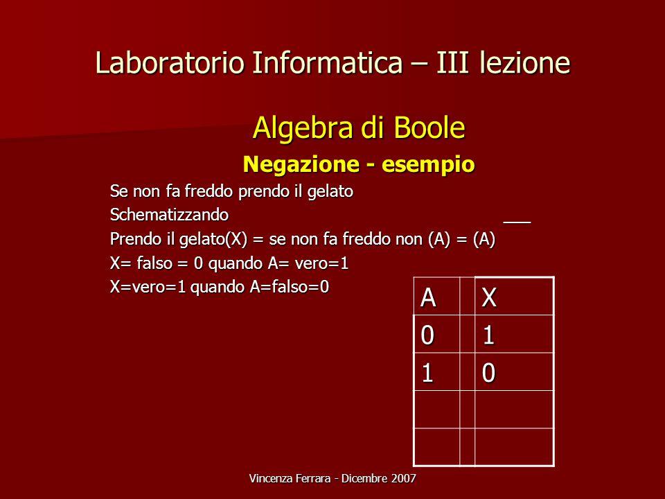 Vincenza Ferrara - Dicembre 2007 Laboratorio Informatica – III lezione Algebra di Boole Negazione - esempio Se non fa freddo prendo il gelato Schematizzando ___ Prendo il gelato(X) = se non fa freddo non (A) = (A) X= falso = 0 quando A= vero=1 X=vero=1 quando A=falso=0 AX 01 10