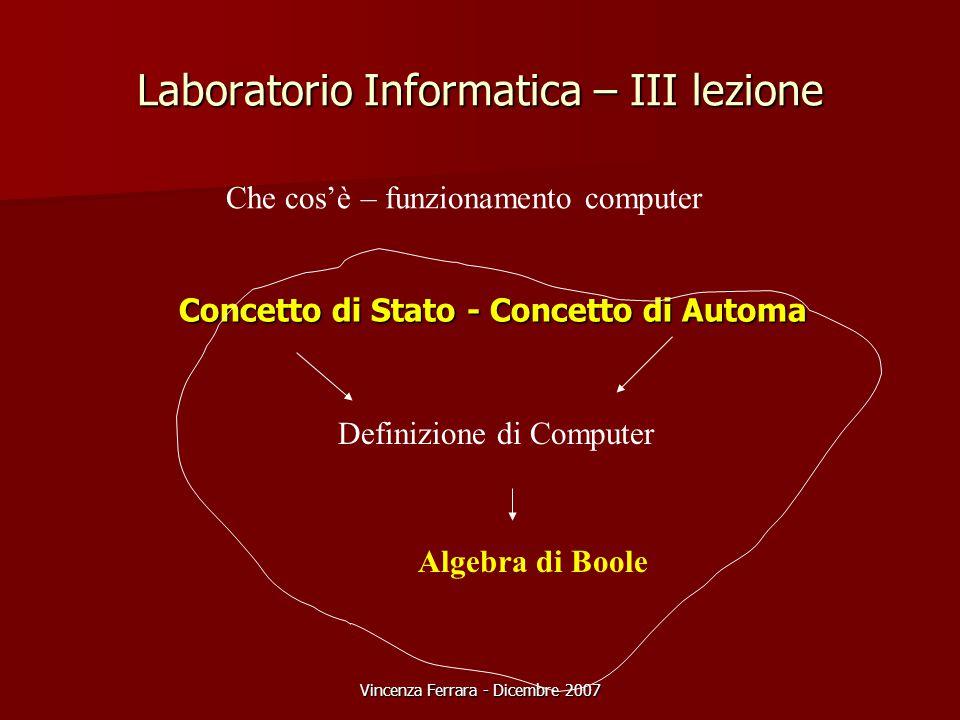 Vincenza Ferrara - Dicembre 2007 Laboratorio Informatica – III lezione Concetto di Stato - Concetto di Automa Definizione di Computer Algebra di Boole Che cos'è – funzionamento computer