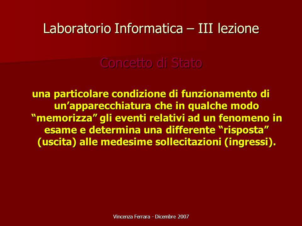 Vincenza Ferrara - Dicembre 2007 Laboratorio Informatica – III lezione Concetto di Stato una particolare condizione di funzionamento di un'apparecchia