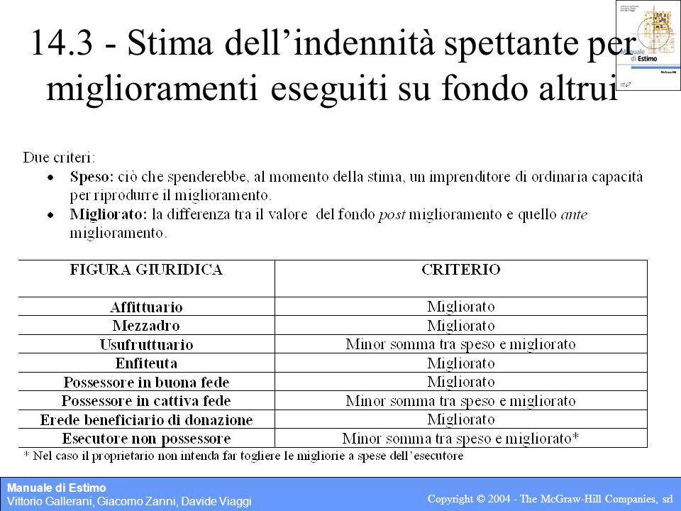 Manuale di Estimo Vittorio Gallerani, Giacomo Zanni, Davide Viaggi Copyright © 2004 - The McGraw-Hill Companies, srl 14.3 - Stima dell'indennità spett