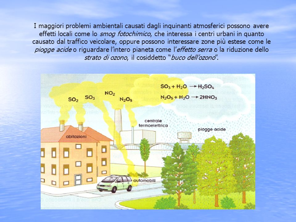 I maggiori problemi ambientali causati dagli inquinanti atmosferici possono avere effetti locali come lo smog fotochimico, che interessa i centri urba