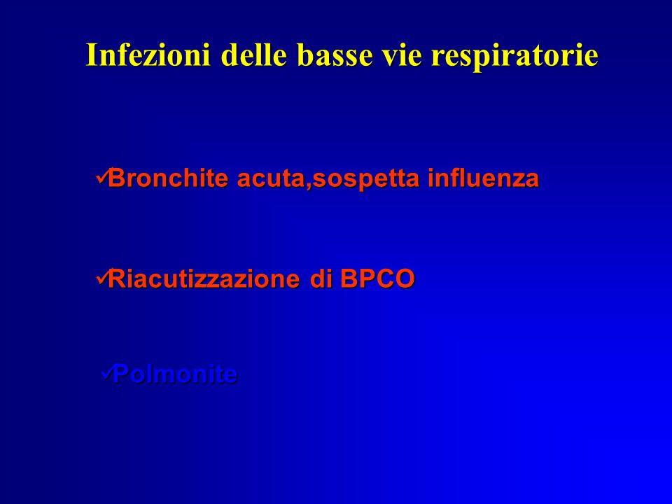 Infezioni delle basse vie respiratorie Riacutizzazione di BPCO Riacutizzazione di BPCO Polmonite Polmonite Bronchite acuta,sospetta influenza Bronchite acuta,sospetta influenza