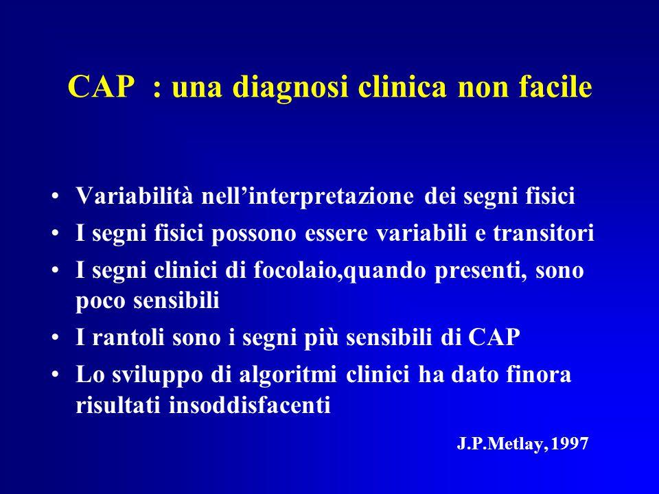 CAP : una diagnosi clinica non facile Variabilità nell'interpretazione dei segni fisici I segni fisici possono essere variabili e transitori I segni clinici di focolaio,quando presenti, sono poco sensibili I rantoli sono i segni più sensibili di CAP Lo sviluppo di algoritmi clinici ha dato finora risultati insoddisfacenti J.P.Metlay, 1997