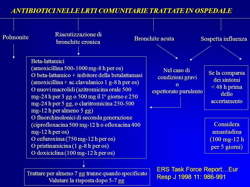ANTIBIOTICI NELLE LRTI COMUNITARIE TRATTATE IN OSPEDALE Polmonite Riacutizzazione di bronchite cronica Beta-lattamici (amoxicillina 500-1000 mg-8 h per os) O beta-lattamico + inibitore della betalattamasi (amoxicillina + ac.clavulanico 1 g-8 h per os) O nuovi macrolidi (azitromicina orale 500 mg-24 h per 3 gg o 500 mg il I° giorno e 250 mg-24 h per 5 gg, o claritromicina 250-500 mg-12 h per almeno 5 gg) O fluorchinolonici di seconda generazione (ciprofloxacina 500 mg-12 h o ofloxacina 400 mg-12 h per os) O cefuroxima (750 mg-12 h per os) O pristinamicina (1 g-8 h per os) O doxiciclina (100 mg-12 h per os) Trattare per almeno 7 gg tranne quando specificato Valutare la risposta dopo 5-7 gg Bronchite acuta Sospetta influenza Nel caso di condizioni gravi o espettorato purulento Se la comparsa dei sintomi < 48 h prima dello accertamento Consideraamantadina (100 mg-12 h per 5 giorni) ERS Task Force Report…Eur Resp J 1998 11: 986-991