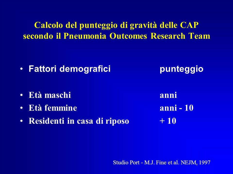 Calcolo del punteggio di gravità delle CAP secondo il Pneumonia Outcomes Research Team Fattori demograficipunteggio Età maschianni Età femmineanni - 10 Residenti in casa di riposo+ 10 Studio Port - M.J.