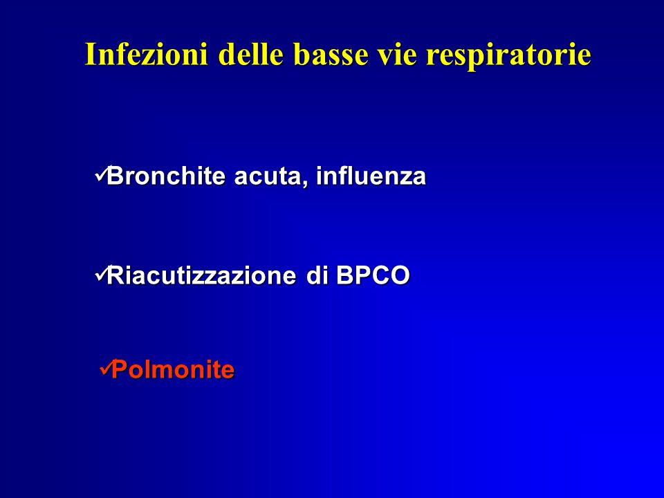 Infezioni delle basse vie respiratorie Riacutizzazione di BPCO Riacutizzazione di BPCO Polmonite Polmonite Bronchite acuta, influenza Bronchite acuta, influenza