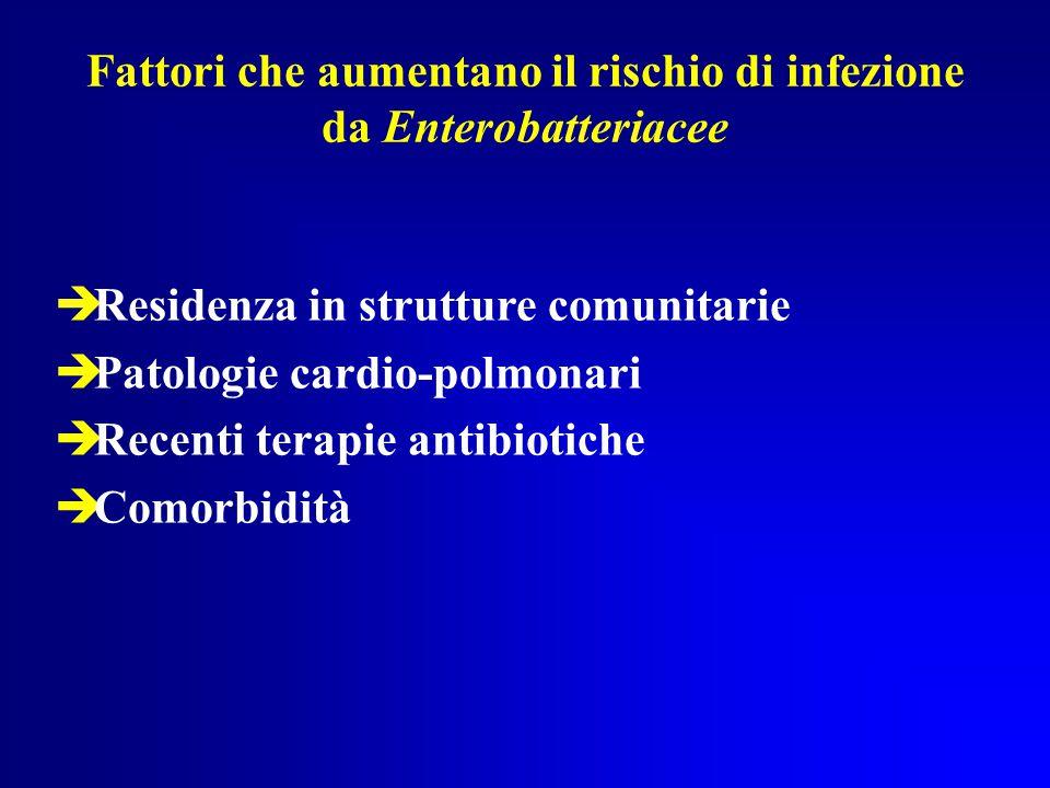 Fattori che aumentano il rischio di infezione da Enterobatteriacee  Residenza in strutture comunitarie  Patologie cardio-polmonari  Recenti terapie antibiotiche  Comorbidità