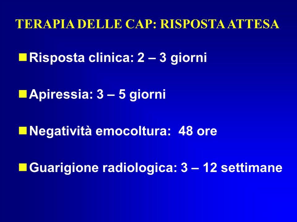 TERAPIA DELLE CAP: RISPOSTA ATTESA Risposta clinica: 2 – 3 giorni Apiressia: 3 – 5 giorni Negatività emocoltura: 48 ore Guarigione radiologica: 3 – 12 settimane ATS, 2001