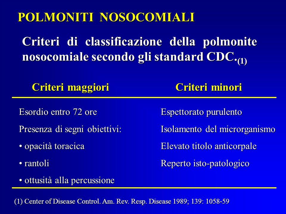 POLMONITI NOSOCOMIALI Criteri di classificazione della polmonite nosocomiale secondo gli standard CDC.