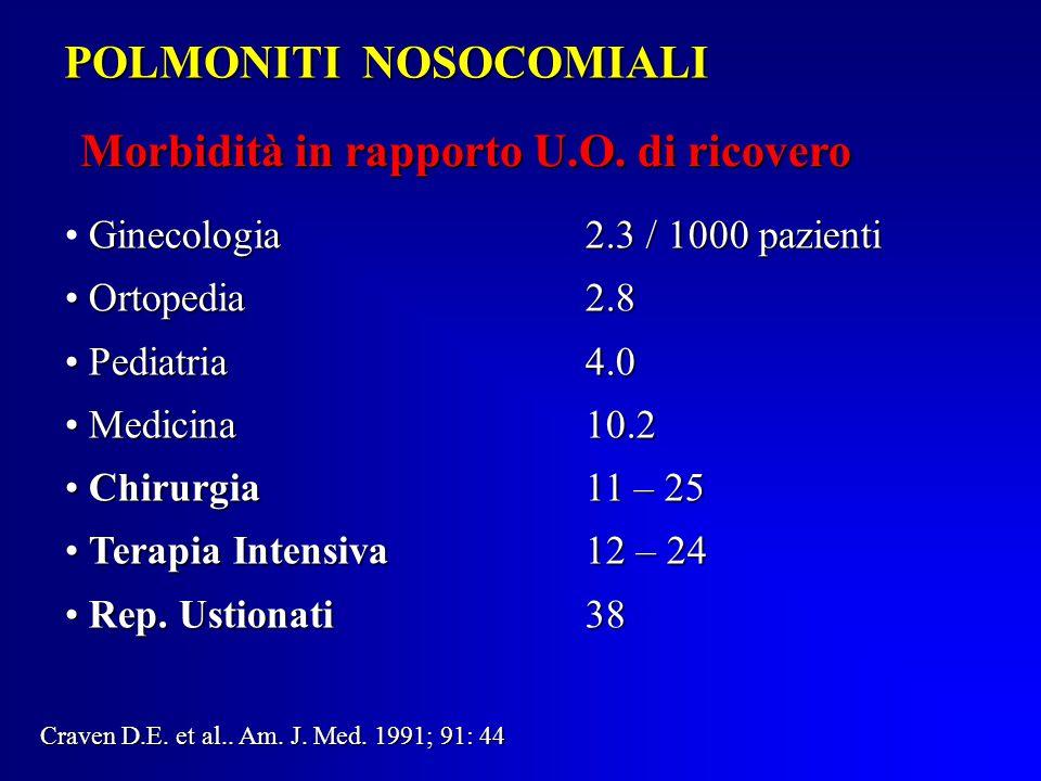 POLMONITI NOSOCOMIALI Morbidità in rapporto U.O.