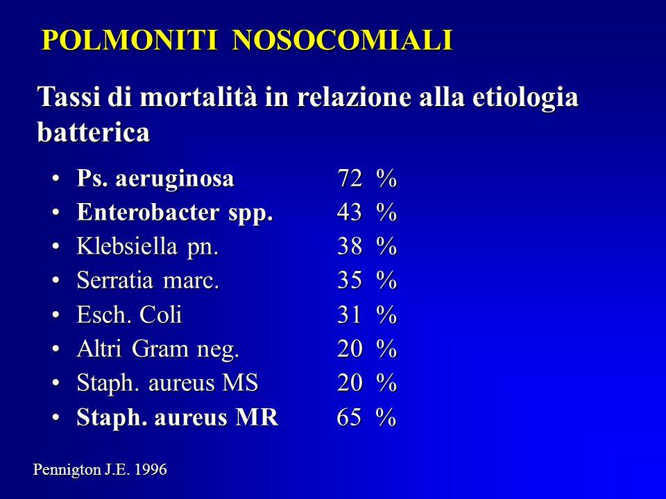 POLMONITI NOSOCOMIALI Tassi di mortalità in relazione alla etiologia batterica Ps.