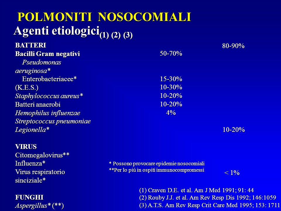 POLMONITI NOSOCOMIALI Agenti etiologici (1) (2) (3) BATTERI Bacilli Gram negativi Pseudomonas aeruginosa* Pseudomonas aeruginosa* Enterobacteriacee* (K.E.S.) Enterobacteriacee* (K.E.S.) Staphylococcus aureus* Batteri anaerobi Hemophilus influenzae Streptococcus pneumoniae Legionella*VIRUSCitomegalovirus**Influenza* Virus respiratorio sinciziale* FUNGHI Aspergillus* (**) 50-70%15-30%10-30%10-20%10-20%4% 80-90% 10-20% < 1% * Possono provocare epidemie nosocomiali **Per lo più in ospiti immunocompromessi (1) Craven D.E.