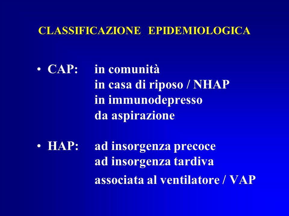CLASSIFICAZIONE EPIDEMIOLOGICA CAP:in comunità in casa di riposo / NHAP in immunodepresso da aspirazione HAP:ad insorgenza precoce ad insorgenza tardiva associata al ventilatore / VAP