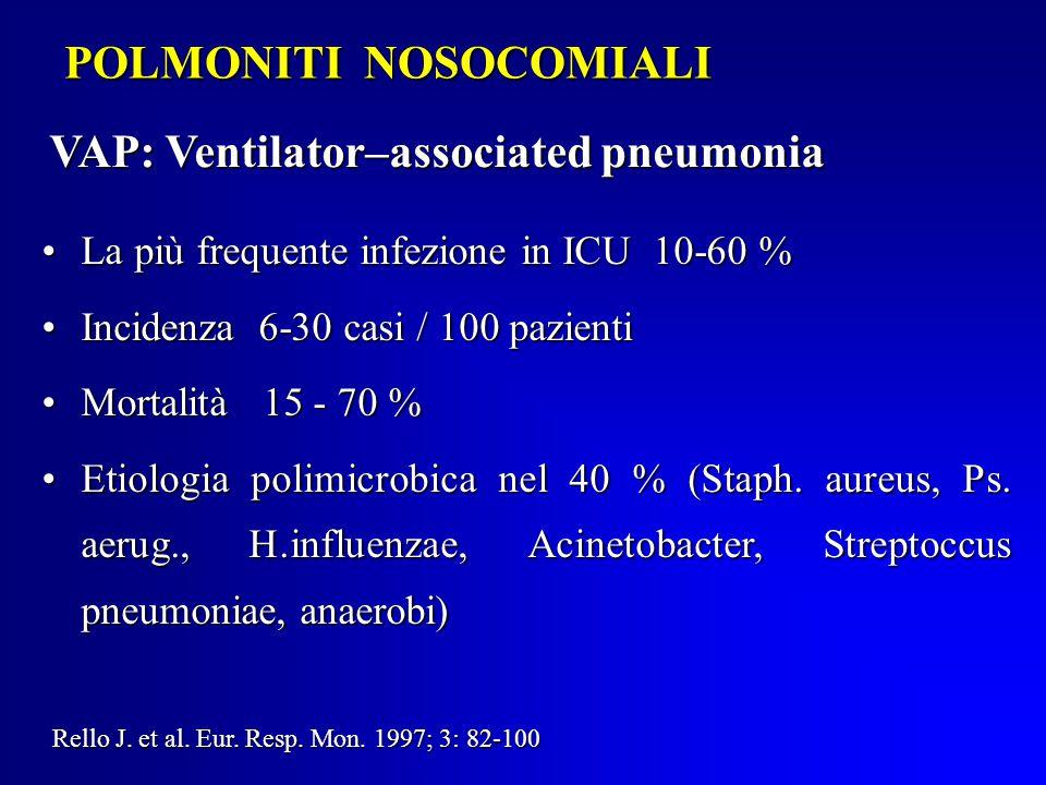 POLMONITI NOSOCOMIALI VAP: Ventilator–associated pneumonia La più frequente infezione in ICU 10-60 %La più frequente infezione in ICU 10-60 % Incidenza 6-30 casi / 100 pazientiIncidenza 6-30 casi / 100 pazienti Mortalità 15 - 70 %Mortalità 15 - 70 % Etiologia polimicrobica nel 40 % (Staph.