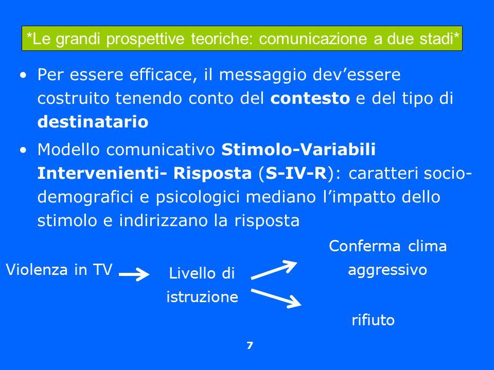 7 Per essere efficace, il messaggio dev'essere costruito tenendo conto del contesto e del tipo di destinatario Modello comunicativo Stimolo-Variabili