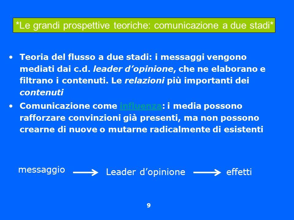 9 Teoria del flusso a due stadi: i messaggi vengono mediati dai c.d. leader d'opinione, che ne elaborano e filtrano i contenuti. Le relazioni più impo
