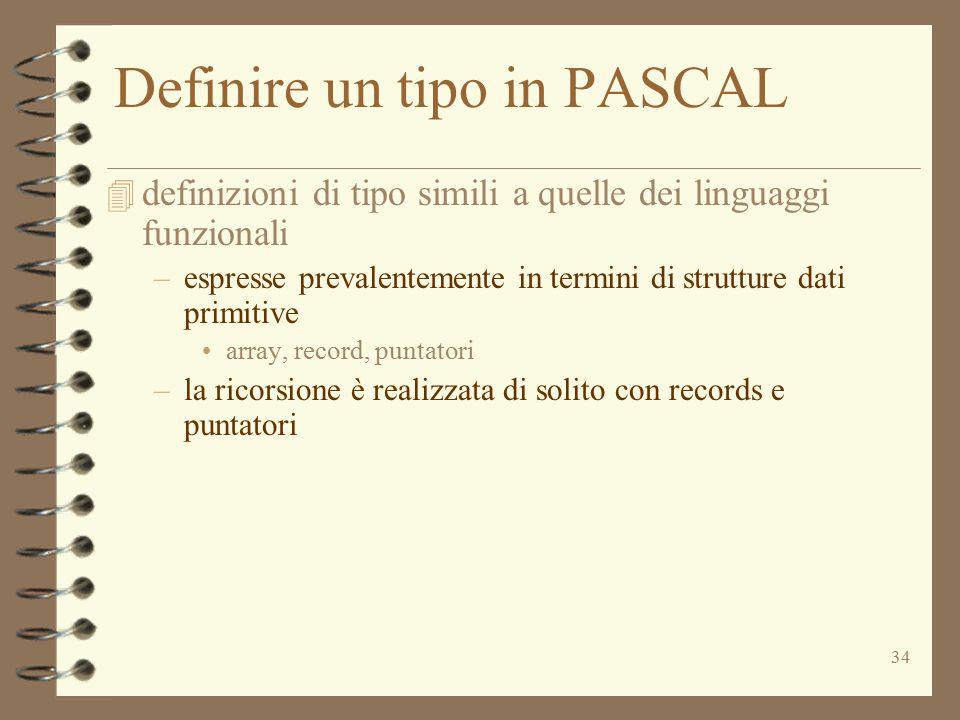 34 Definire un tipo in PASCAL 4 definizioni di tipo simili a quelle dei linguaggi funzionali –espresse prevalentemente in termini di strutture dati primitive array, record, puntatori –la ricorsione è realizzata di solito con records e puntatori