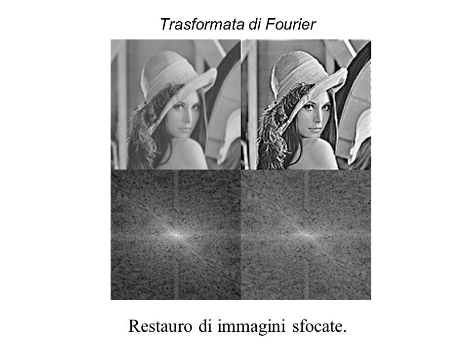 Trasformata di Fourier Restauro di immagini sfocate.