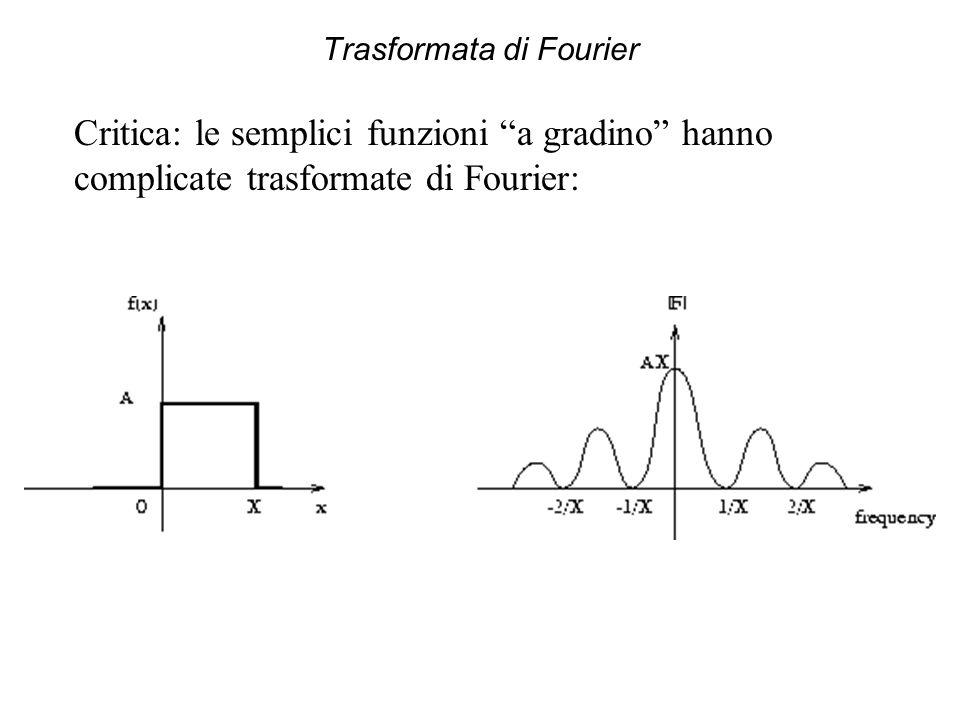 """Trasformata di Fourier Critica: le semplici funzioni """"a gradino"""" hanno complicate trasformate di Fourier:"""