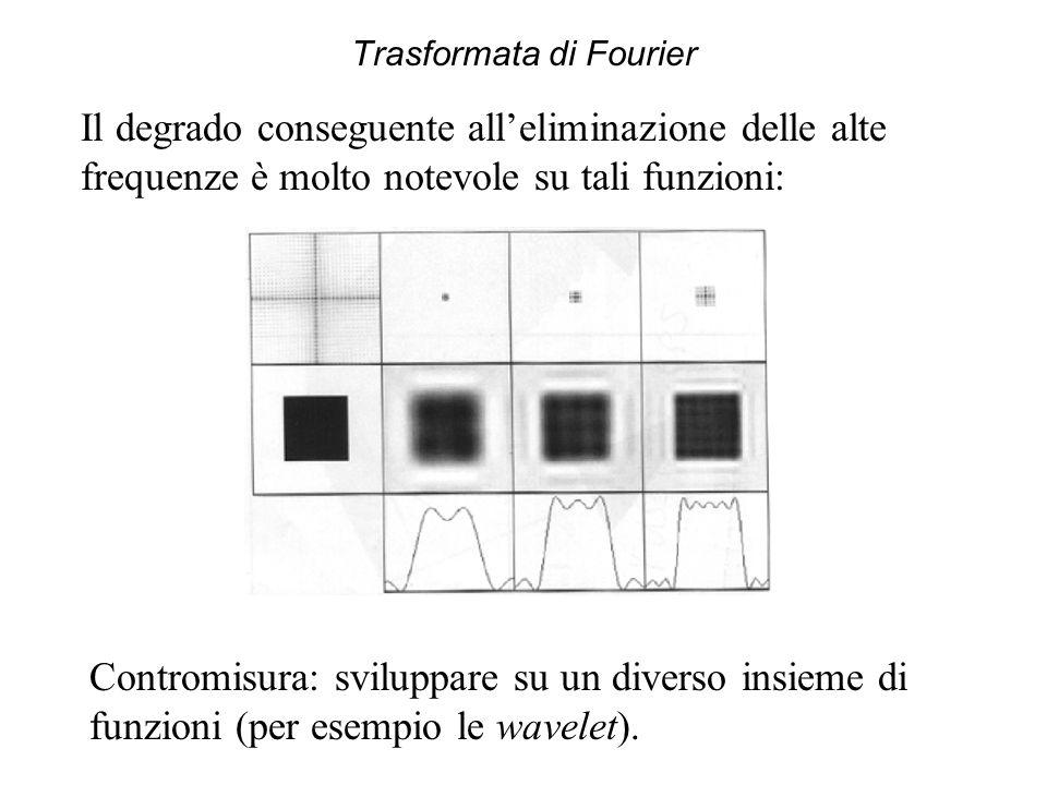Trasformata di Fourier Contromisura: sviluppare su un diverso insieme di funzioni (per esempio le wavelet). Il degrado conseguente all'eliminazione de