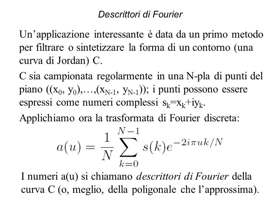Descrittori di Fourier Un'applicazione interessante è data da un primo metodo per filtrare o sintetizzare la forma di un contorno (una curva di Jordan