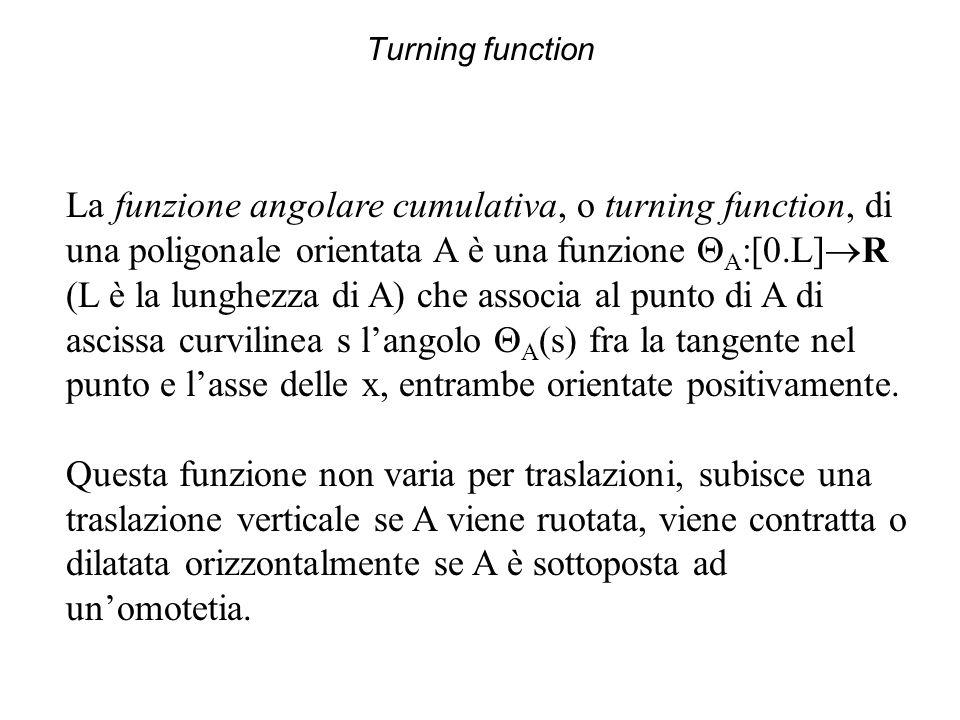 Turning function La funzione angolare cumulativa, o turning function, di una poligonale orientata A è una funzione  A :[0.L]  R (L è la lunghezza di