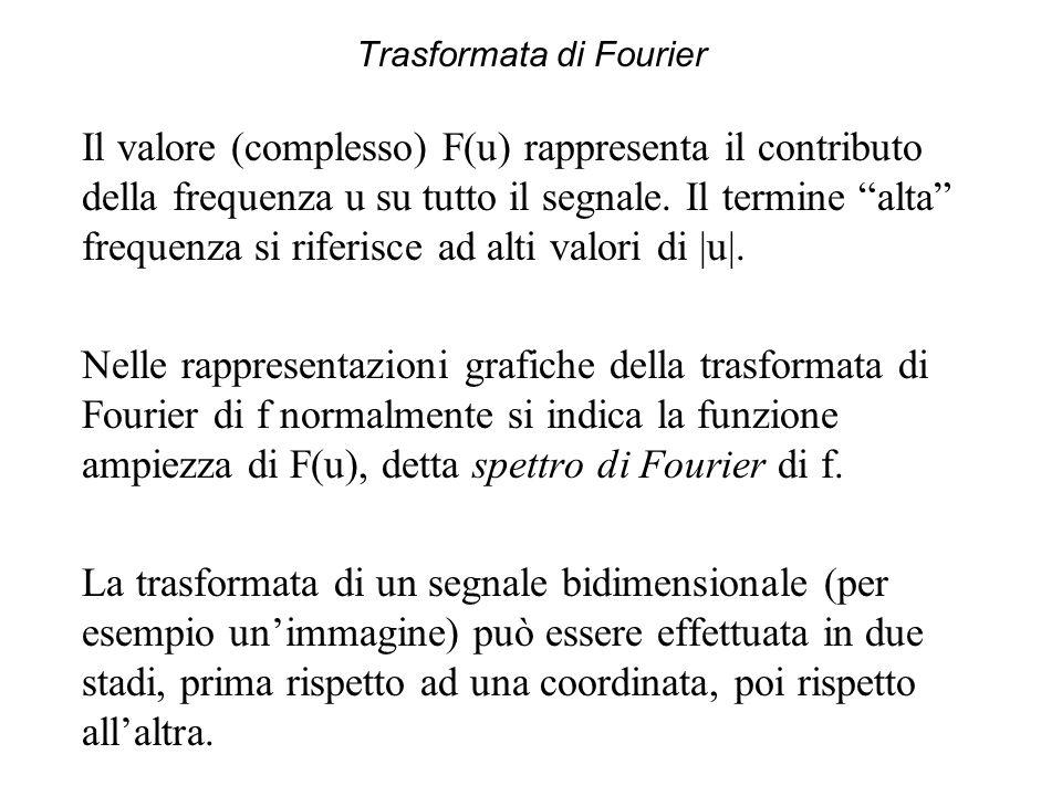 """Trasformata di Fourier Il valore (complesso) F(u) rappresenta il contributo della frequenza u su tutto il segnale. Il termine """"alta"""" frequenza si rife"""