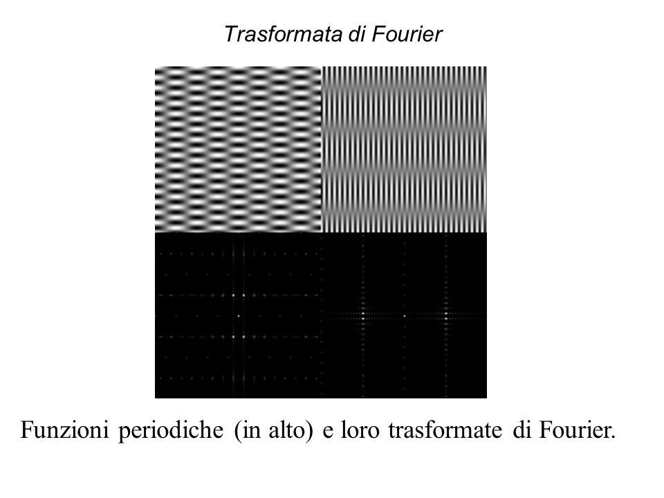 Descrittori di Fourier Un'applicazione interessante è data da un primo metodo per filtrare o sintetizzare la forma di un contorno (una curva di Jordan) C.