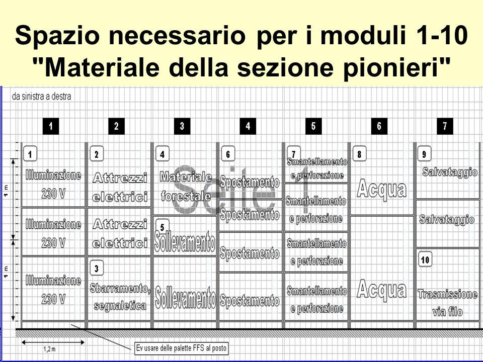 Spazio necessario per i moduli 1-10 Materiale della sezione pionieri