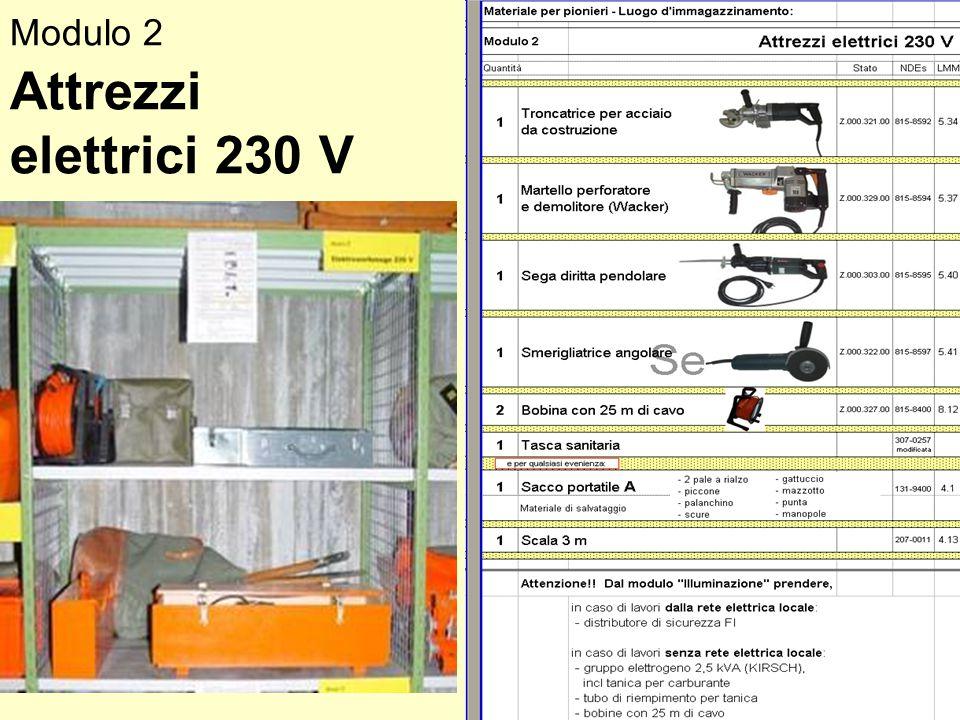 Modulo 2 Attrezzi elettrici 230 V