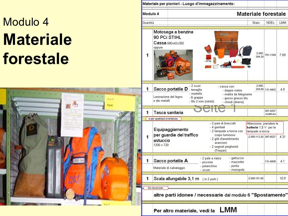 Modulo 4 Materiale forestale