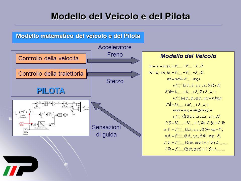 Modello del Veicolo e del Pilota Modello matematico del veicolo e del Pilota Controllo della velocità Controllo della traiettoria PILOTA Modello del V