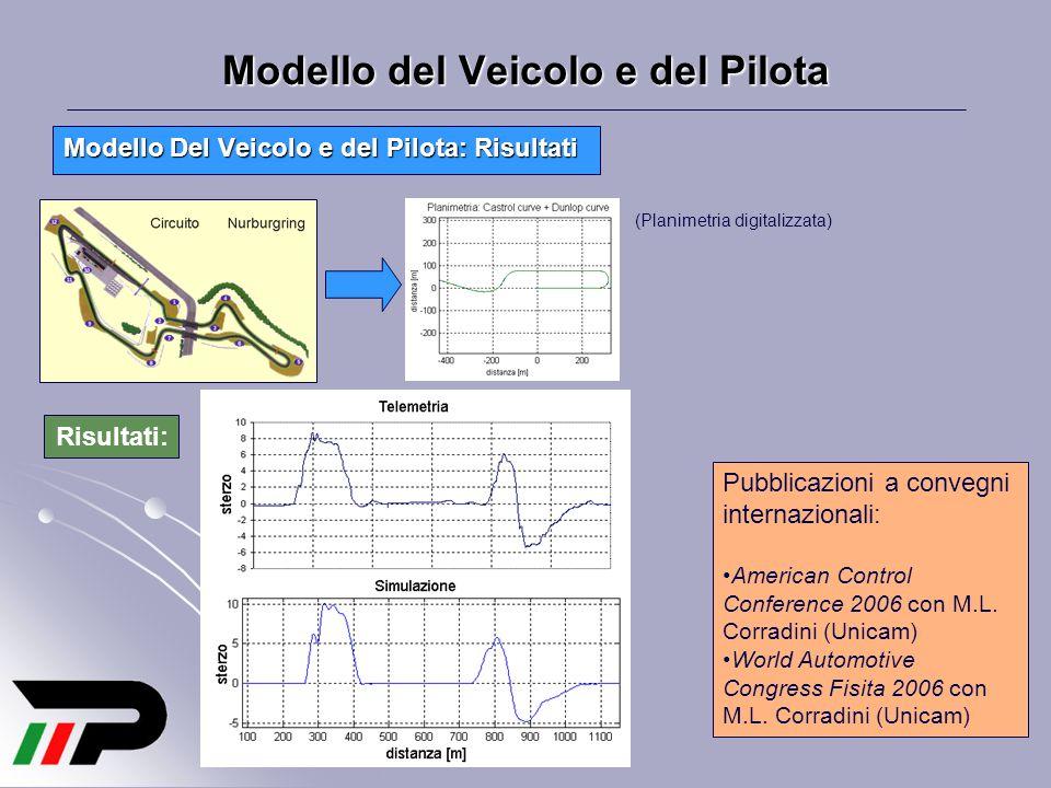Modello del Veicolo e del Pilota Modello Del Veicolo e del Pilota: Risultati (Planimetria digitalizzata) Risultati: Pubblicazioni a convegni internazi