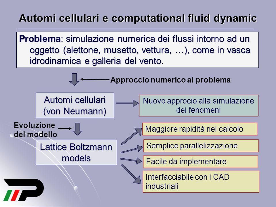 Automi cellulari e computational fluid dynamic Automi cellulari (von Neumann) Nuovo approcio alla simulazione dei fenomeni Lattice Boltzmann models Ma