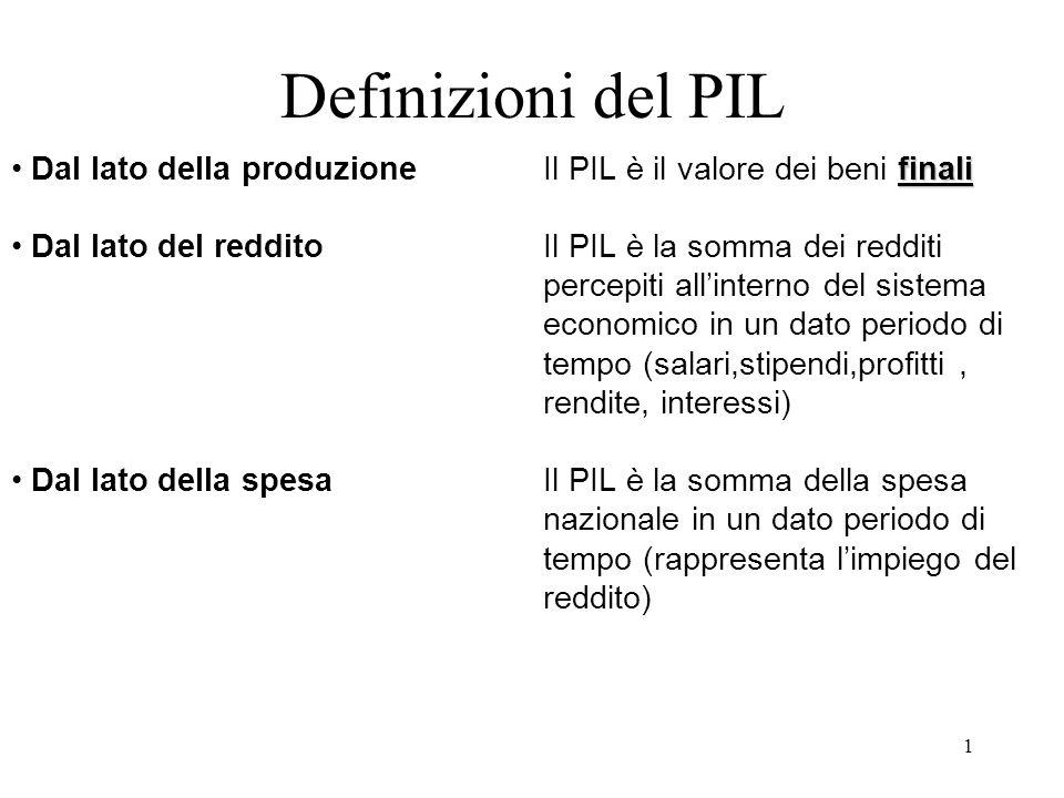 1 Definizioni del PIL finali Dal lato della produzione Il PIL è il valore dei beni finali Dal lato del reddito Il PIL è la somma dei redditi percepiti