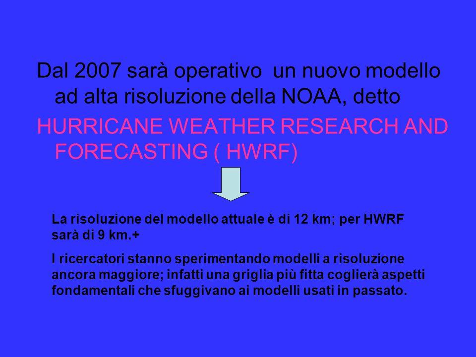 Dal 2007 sarà operativo un nuovo modello ad alta risoluzione della NOAA, detto HURRICANE WEATHER RESEARCH AND FORECASTING ( HWRF) La risoluzione del m