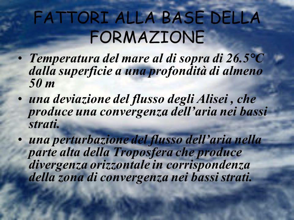 FATTORI ALLA BASE DELLA FORMAZIONE Temperatura del mare al di sopra di 26.5°C dalla superficie a una profondità di almeno 50 m una deviazione del flus